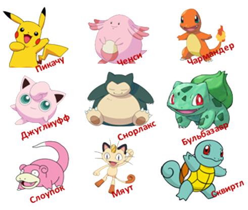 картинки всех покемонов с именами